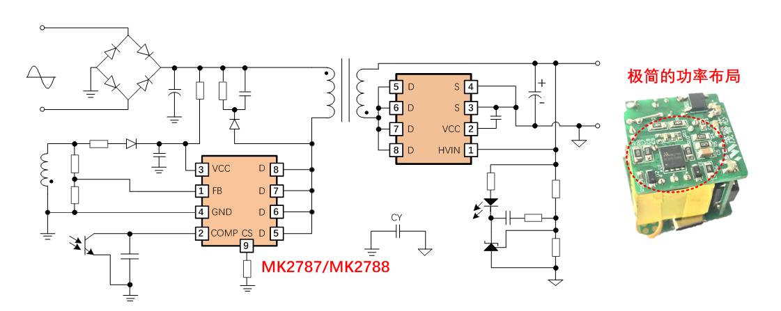 推高功率密度,茂睿芯发布氮化镓合封快充芯片MK2787/MK2788-充电头网